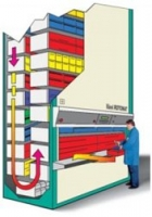 Система управления карусельным стеллажом (патерностером)